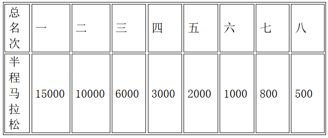 微信截图_20210910182356.png
